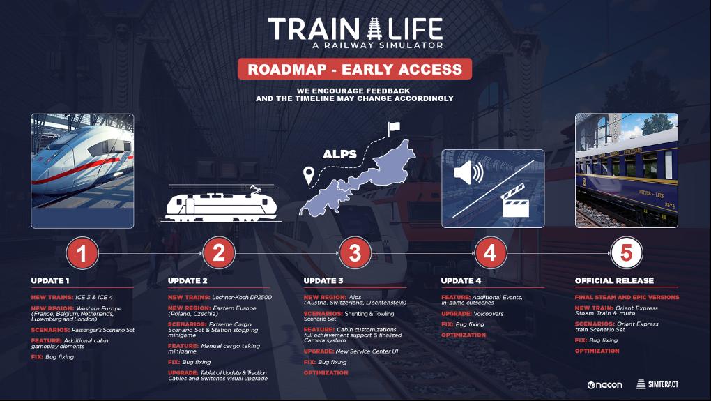 Train Life A Railway Simulator Roadmap